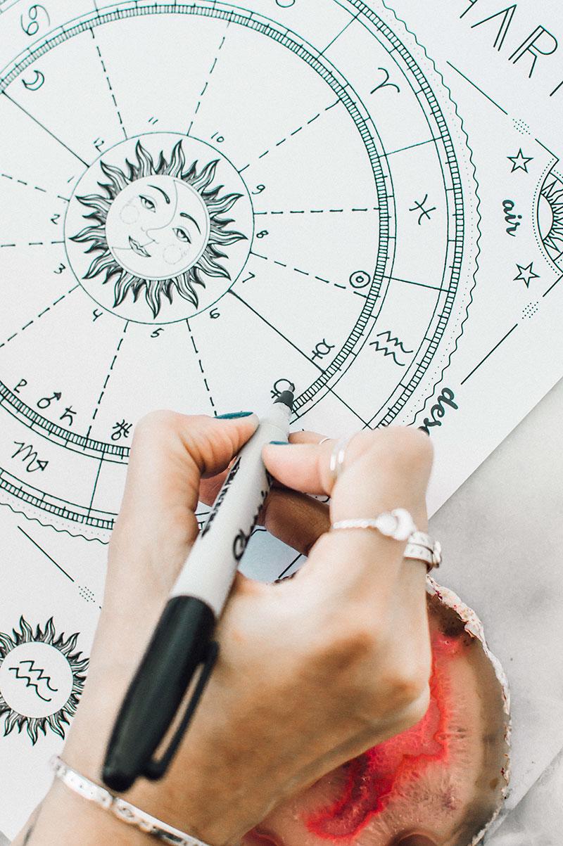 Carta Astral Esencial